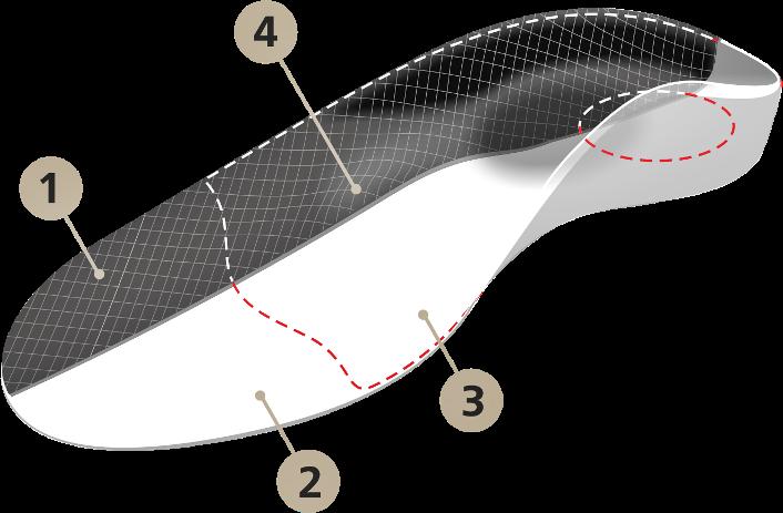 Посттравматические стельки с высокими боковыми бортиками ORTO PROTECT