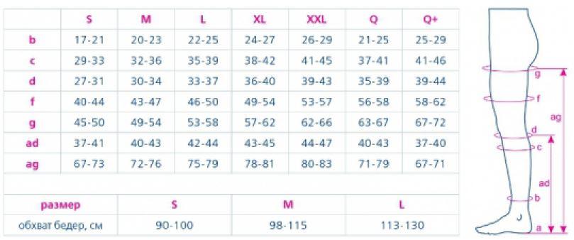Таблица подбора размеров:
